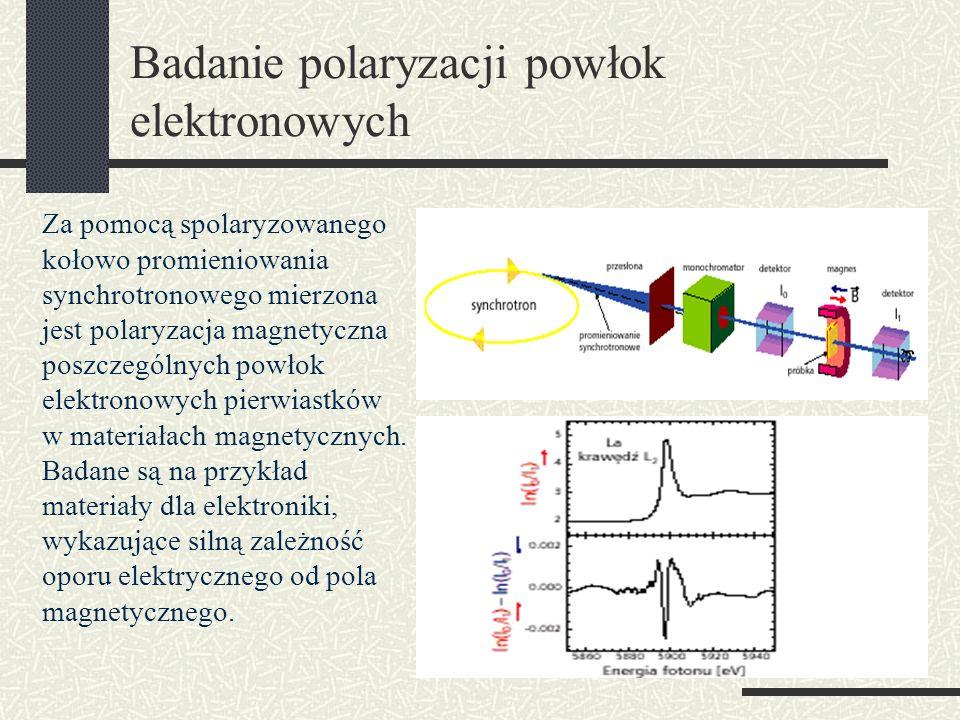 Badanie polaryzacji powłok elektronowych Za pomocą spolaryzowanego kołowo promieniowania synchrotronowego mierzona jest polaryzacja magnetyczna poszcz