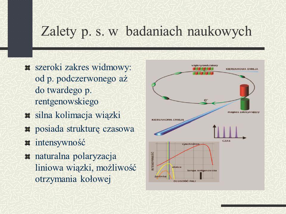 Zalety p. s. w badaniach naukowych szeroki zakres widmowy: od p. podczerwonego aż do twardego p. rentgenowskiego silna kolimacja wiązki posiada strukt