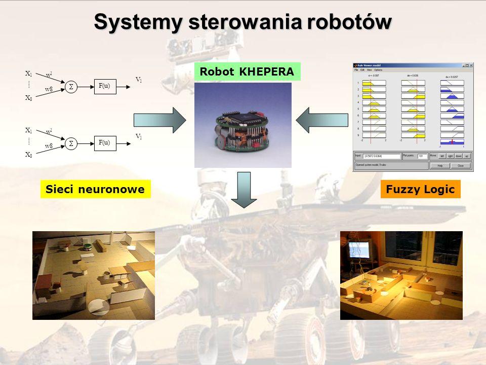 Robot KHEPERA Fuzzy Logic F(u) VlVl X1X1 X8X8..... wlwl w8 F(u) VlVl X1X1 X8X8..... wlwl w8 Sieci neuronowe Systemy sterowania robotów