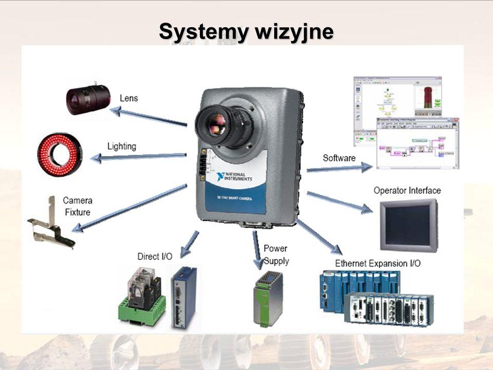 Systemy wizyjne