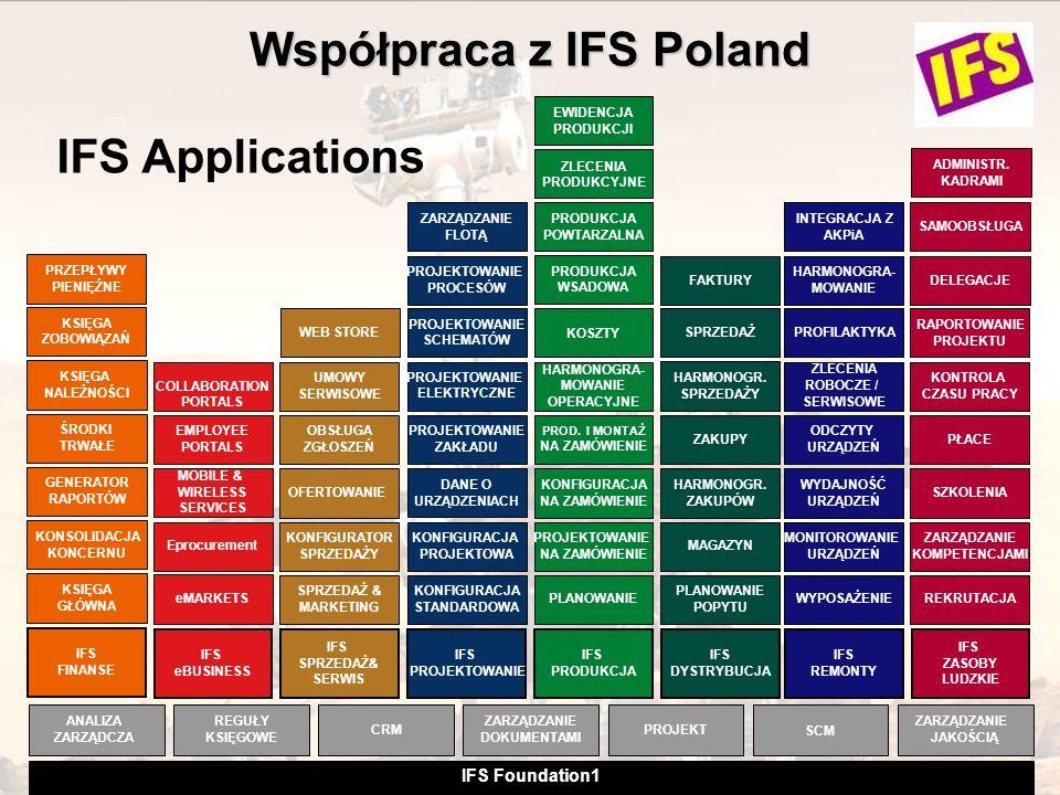 Współpraca z IFS Poland IFS Foundation1 IFS FINANSE KSIĘGA GŁÓWNA GENERATOR RAPORTÓW ŚRODKI TRWAŁE KSIĘGA NALEŻNOŚCI KONSOLIDACJA KONCERNU KSIĘGA ZOBO