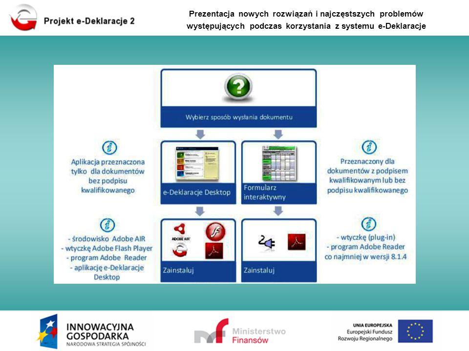 Część 1 - Formularze interaktywne i wtyczka Przygotowanie do wysyłki dokumentu z wykorzystaniem formularzy interaktywnych i wtyczki (plug-in) Prezentacja nowych rozwiązań i najczęstszych problemów występujących podczas korzystania z systemu e-Deklaracje
