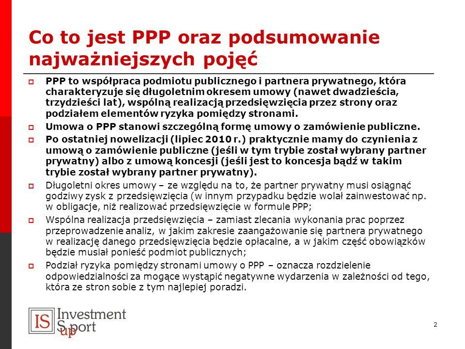 Co to jest PPP oraz podsumowanie najważniejszych pojęć PPP to współpraca podmiotu publicznego i partnera prywatnego, która charakteryzuje się długolet