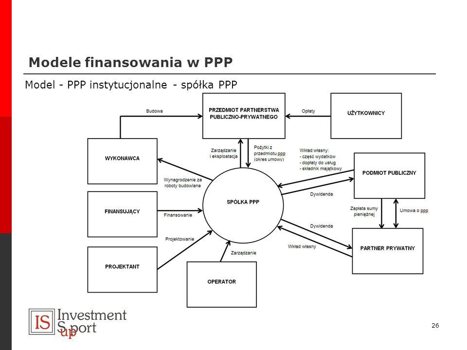 Modele finansowania w PPP 26 Model - PPP instytucjonalne - spółka PPP