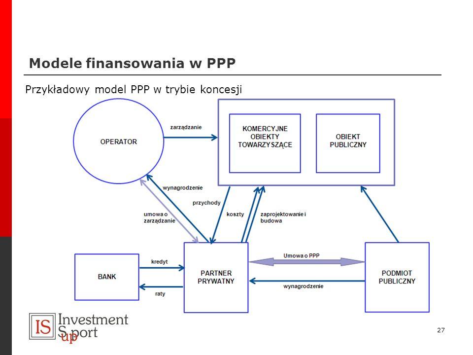 Modele finansowania w PPP 27 Przykładowy model PPP w trybie koncesji