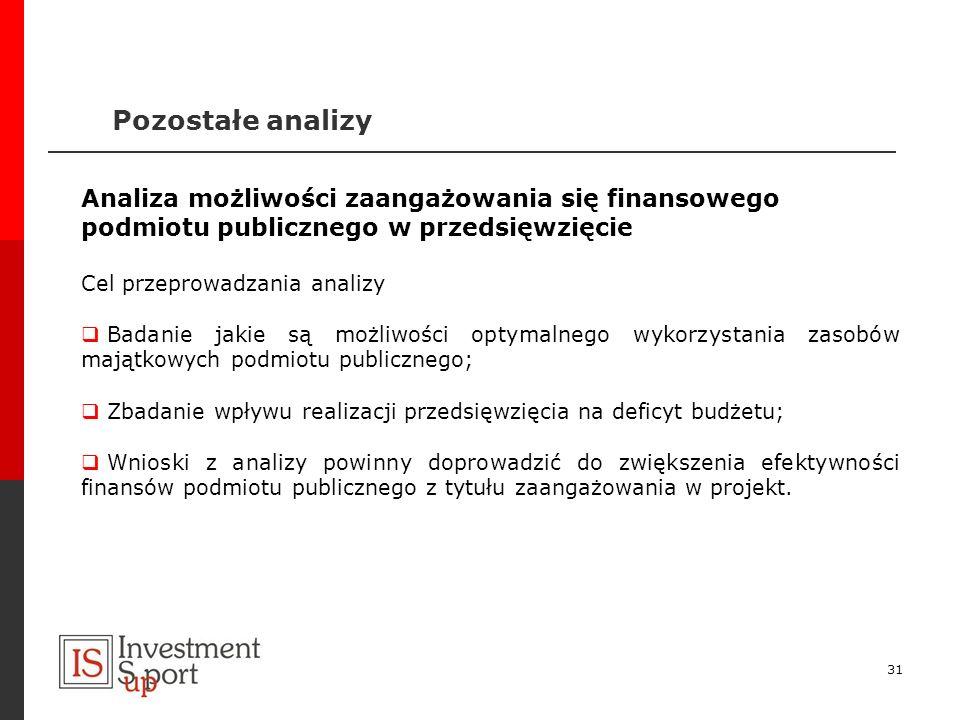 Pozostałe analizy 31 Analiza możliwości zaangażowania się finansowego podmiotu publicznego w przedsięwzięcie Cel przeprowadzania analizy Badanie jakie