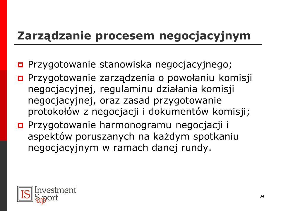 Zarządzanie procesem negocjacyjnym Przygotowanie stanowiska negocjacyjnego; Przygotowanie zarządzenia o powołaniu komisji negocjacyjnej, regulaminu dz