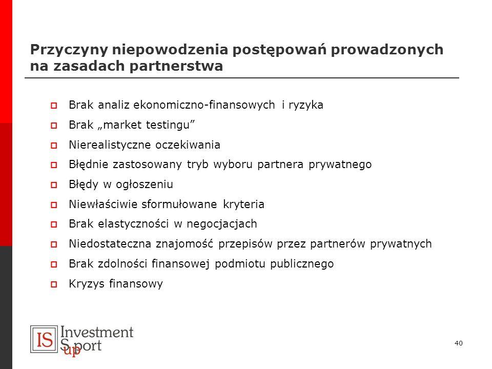 Przyczyny niepowodzenia postępowań prowadzonych na zasadach partnerstwa Brak analiz ekonomiczno-finansowych i ryzyka Brak market testingu Nierealistyc