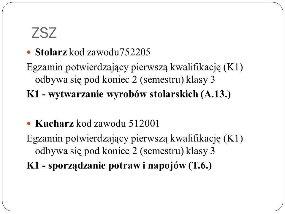 ZSZ Stolarz kod zawodu752205 Egzamin potwierdzający pierwszą kwalifikację (K1) odbywa się pod koniec 2 (semestru) klasy 3 K1 - wytwarzanie wyrobów sto