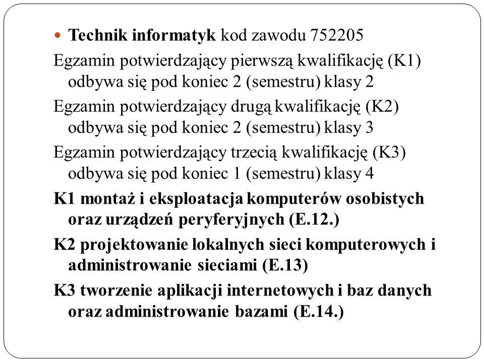 Technik informatyk kod zawodu 752205 Egzamin potwierdzający pierwszą kwalifikację (K1) odbywa się pod koniec 2 (semestru) klasy 2 Egzamin potwierdzają