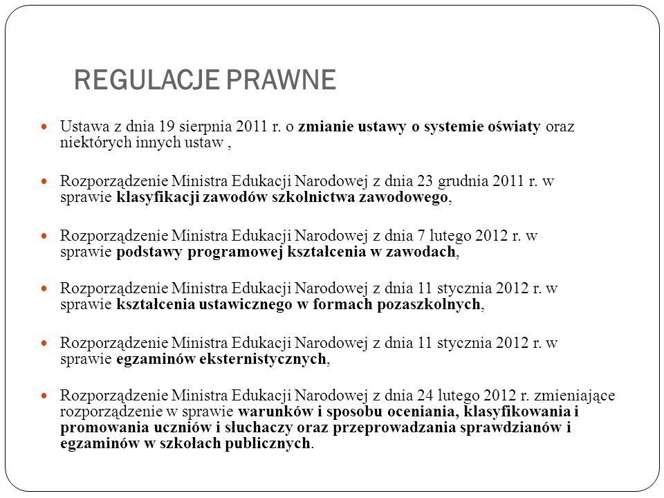 REGULACJE PRAWNE Ustawa z dnia 19 sierpnia 2011 r. o zmianie ustawy o systemie oświaty oraz niektórych innych ustaw, Rozporządzenie Ministra Edukacji