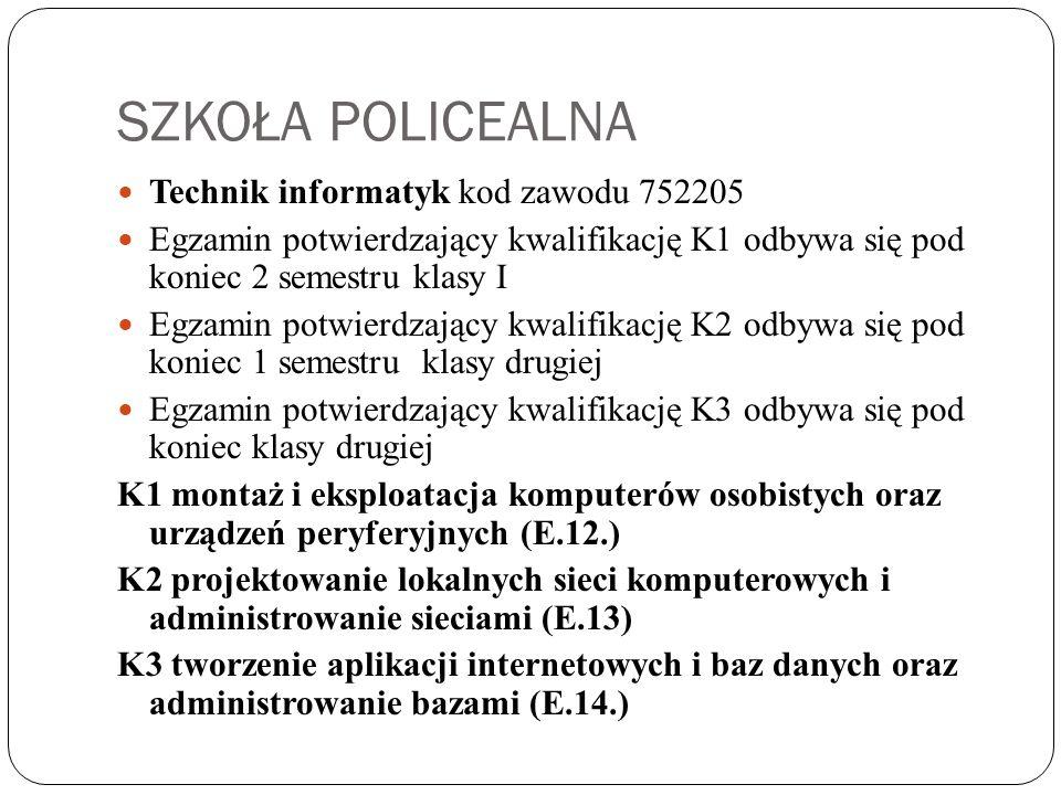 SZKOŁA POLICEALNA Technik informatyk kod zawodu 752205 Egzamin potwierdzający kwalifikację K1 odbywa się pod koniec 2 semestru klasy I Egzamin potwier