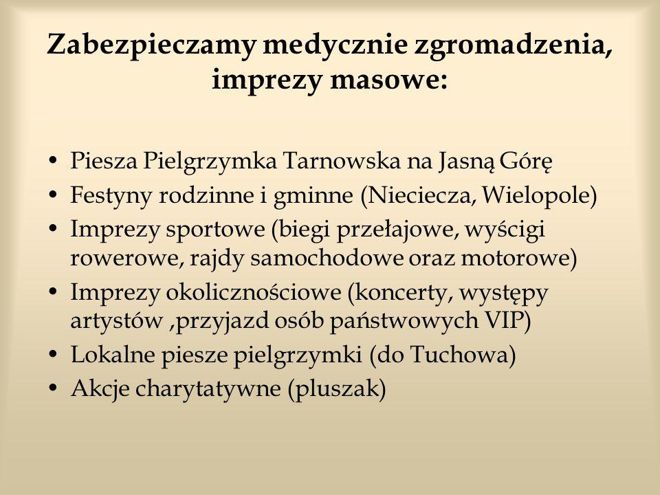 Zabezpieczamy medycznie zgromadzenia, imprezy masowe: Piesza Pielgrzymka Tarnowska na Jasną Górę Festyny rodzinne i gminne (Nieciecza, Wielopole) Impr