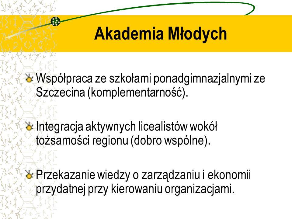 Akademia Młodych Współpraca ze szkołami ponadgimnazjalnymi ze Szczecina (komplementarność). Integracja aktywnych licealistów wokół tożsamości regionu