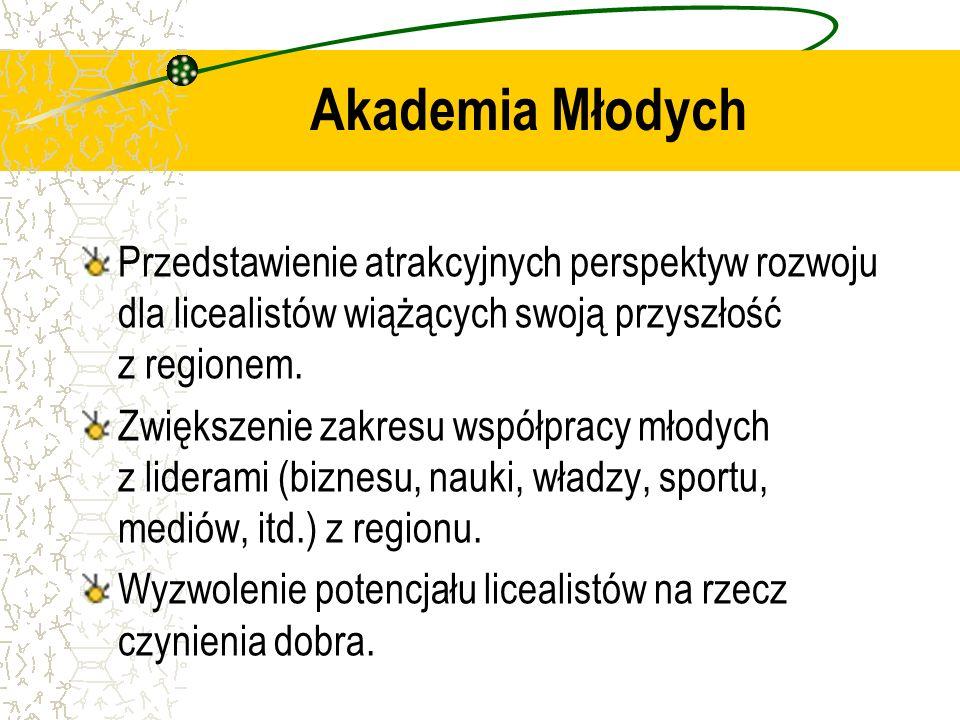 Akademia Młodych Przedstawienie atrakcyjnych perspektyw rozwoju dla licealistów wiążących swoją przyszłość z regionem. Zwiększenie zakresu współpracy