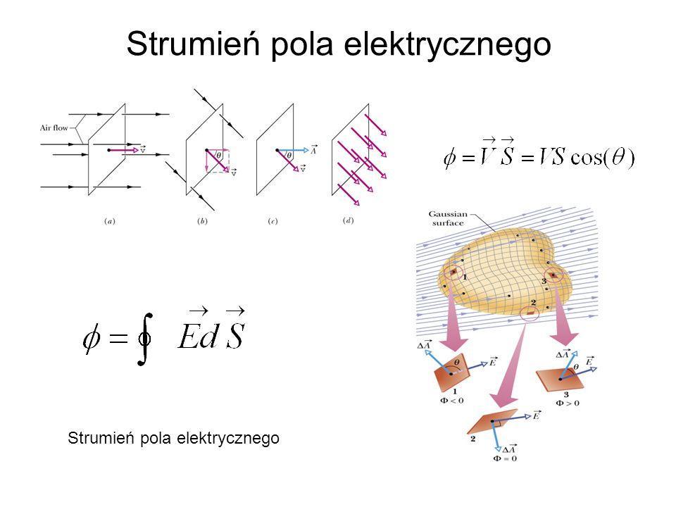 Prawo Gaussa ładunek punktowy prawo Coulomba