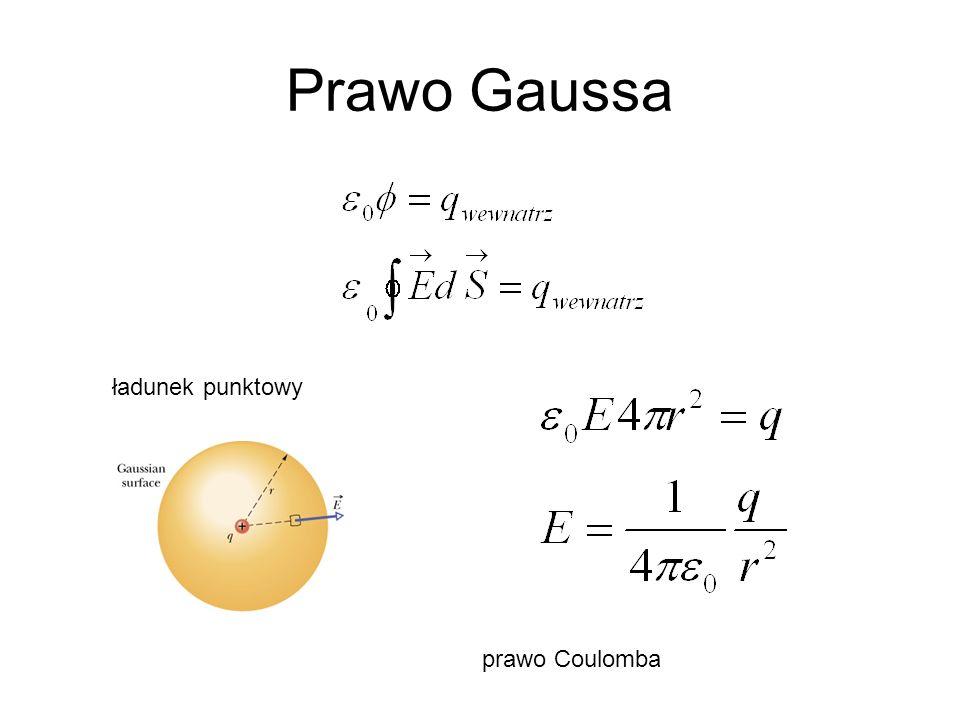 Zastosowanie Prawa Gaussa 0 (ES+ES)= S E= /(2 0 ) 0 2 rEh= h E= /( 0 2 r) nieskończona płaszczyzna naładowana Nieskończonie długi pręt