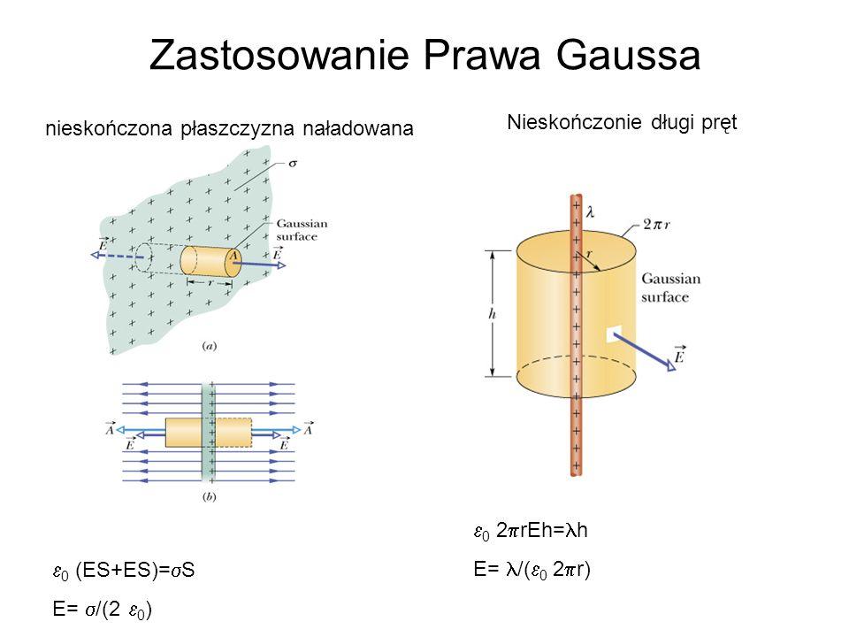 Zastosowanie prawa Gauss Naładowana sfera o promieniu R