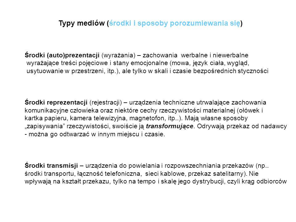 Typy mediów (środki i sposoby porozumiewania się) Środki (auto)prezentacji (wyrażania) – zachowania werbalne i niewerbalne wyrażające treści pojęciowe