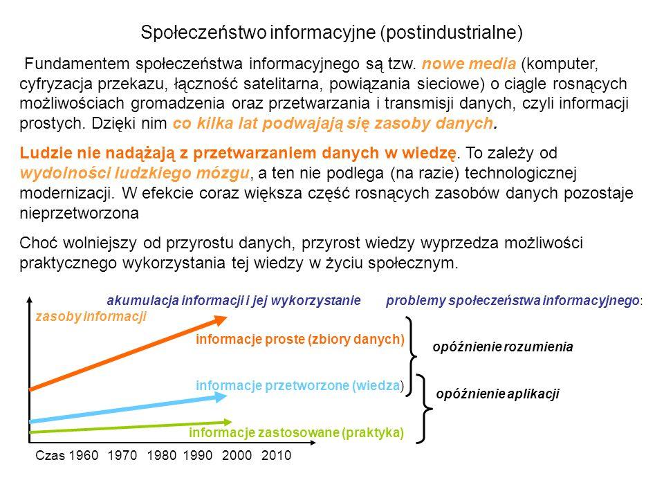 Społeczeństwo informacyjne (postindustrialne) Fundamentem społeczeństwa informacyjnego są tzw. nowe media (komputer, cyfryzacja przekazu, łączność sat