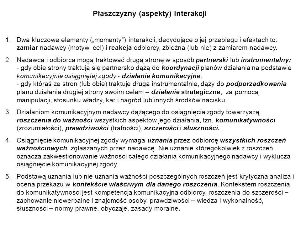 Płaszczyzny (aspekty) interakcji 1.Dwa kluczowe elementy (momenty) interakcji, decydujące o jej przebiegu i efektach to: zamiar nadawcy (motyw, cel) i