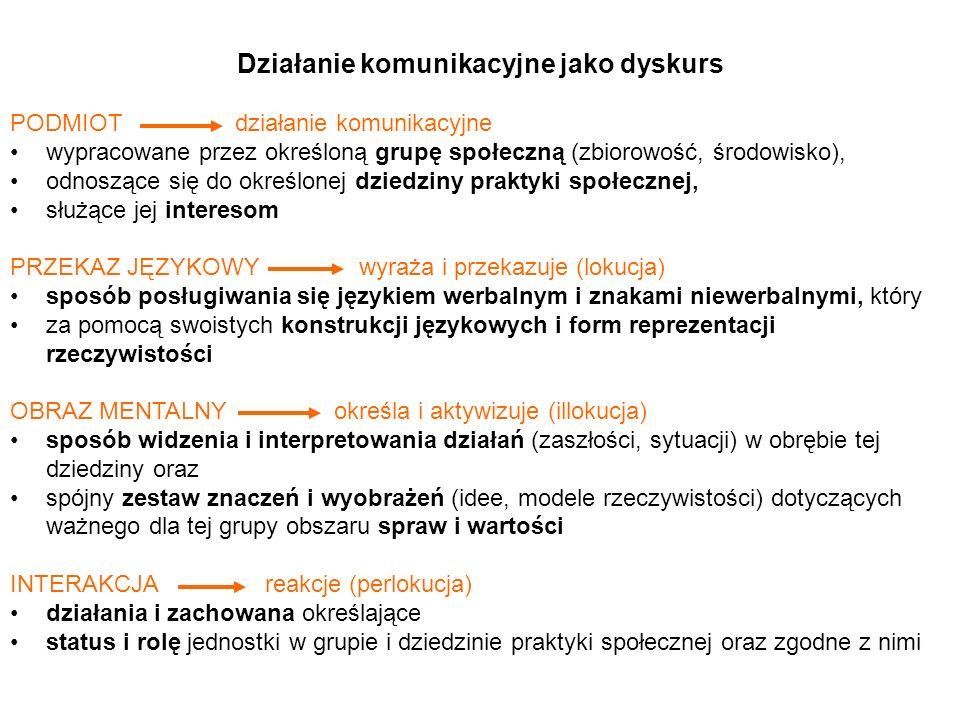 Działanie komunikacyjne jako dyskurs PODMIOT działanie komunikacyjne wypracowane przez określoną grupę społeczną (zbiorowość, środowisko), odnoszące s