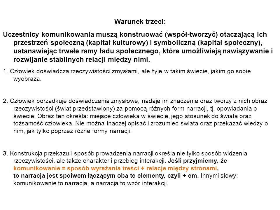 Warunek trzeci: Uczestnicy komunikowania muszą konstruować (współ-tworzyć) otaczającą ich przestrzeń społeczną (kapitał kulturowy) i symboliczną (kapi