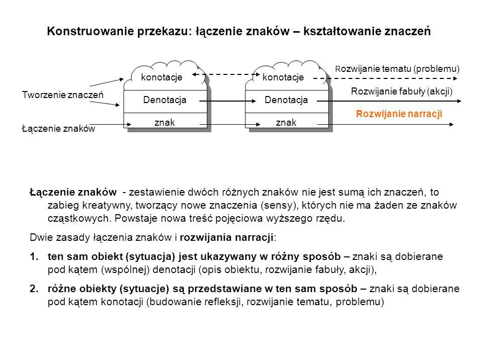 konotacje Denotacja znak Denotacja znak Denotacja znak Denotacja znak Tworzenie znaczeń Łączenie znaków R ozwijanie tematu (problemu) Rozwijanie fabuł