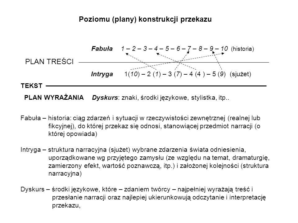 Fabuła 1 – 2 – 3 – 4 – 5 – 6 – 7 – 8 – 9 – 10 (historia) PLAN TREŚCI Intryga 1(10) – 2 (1) – 3 (7) – 4 (4 ) – 5 (9) (sjużet) TEKST PLAN WYRAŻANIA Dysk