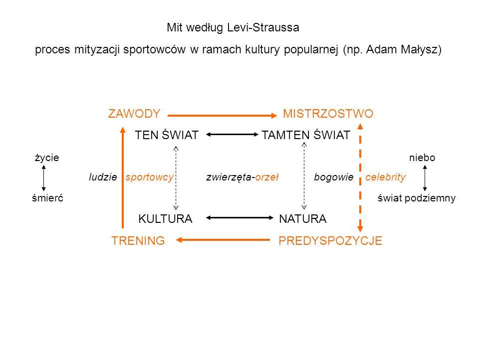 Mit według Levi-Straussa proces mityzacji sportowców w ramach kultury popularnej (np. Adam Małysz) ZAWODY MISTRZOSTWO TEN ŚWIAT TAMTEN ŚWIAT życie nie