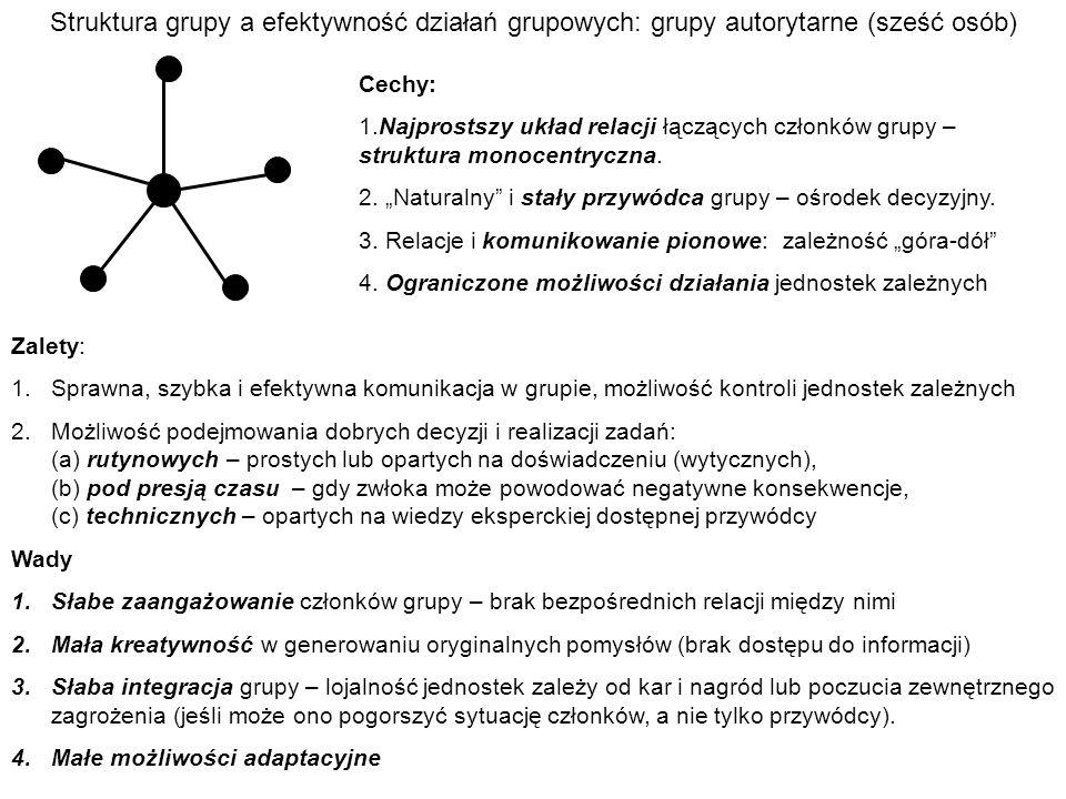 Struktura grupy a efektywność działań grupowych: grupy autorytarne (sześć osób) Cechy: 1.Najprostszy układ relacji łączących członków grupy – struktur