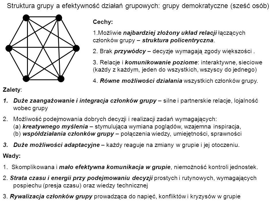 Struktura grupy a efektywność działań grupowych: grupy demokratyczne (sześć osób) Cechy: 1.Możliwie najbardziej złożony układ relacji łączących członk