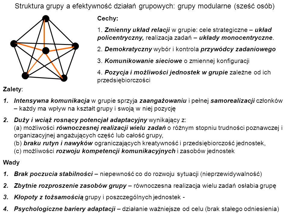 Struktura grupy a efektywność działań grupowych: grupy modularne (sześć osób) Cechy: 1. Zmienny układ relacji w grupie: cele strategiczne – układ poli