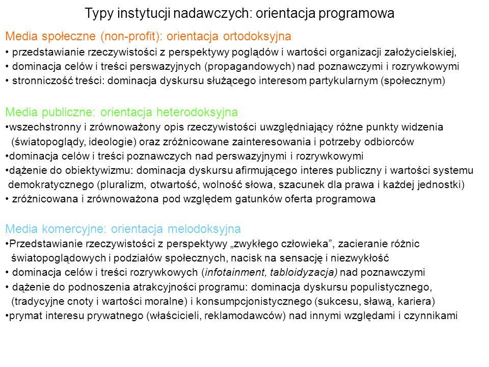 Typy instytucji nadawczych: orientacja programowa Media społeczne (non-profit): orientacja ortodoksyjna przedstawianie rzeczywistości z perspektywy po