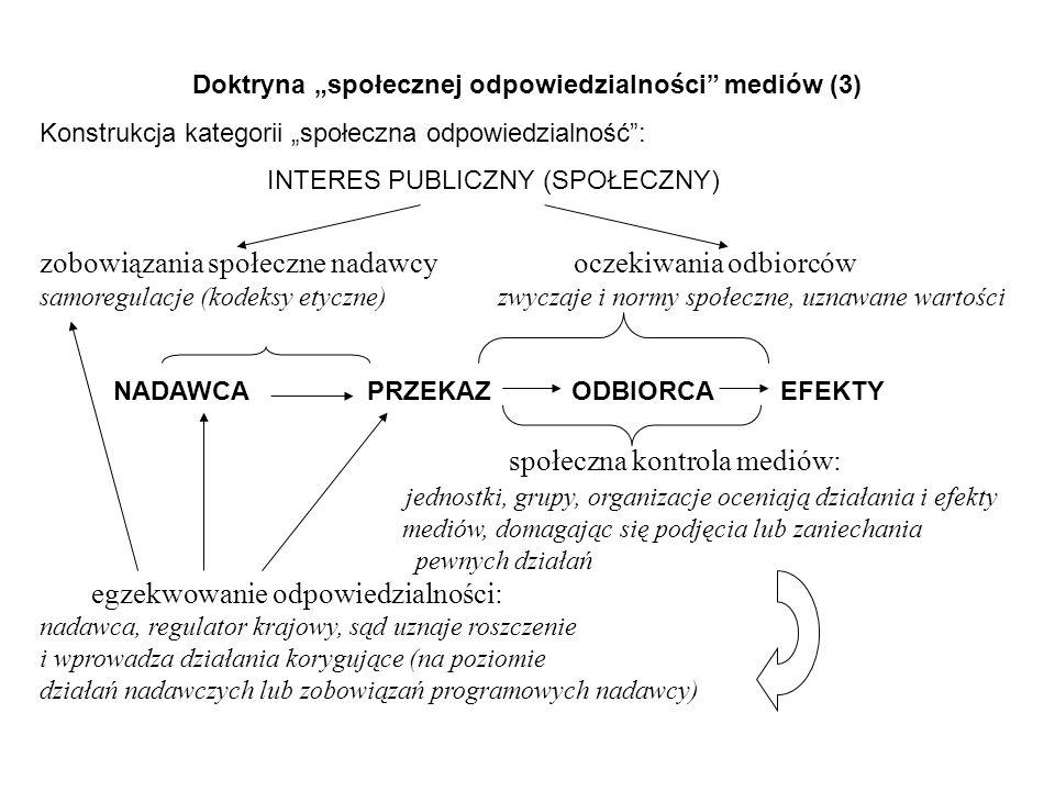 Doktryna społecznej odpowiedzialności mediów (3) Konstrukcja kategorii społeczna odpowiedzialność: INTERES PUBLICZNY (SPOŁECZNY) zobowiązania społeczn