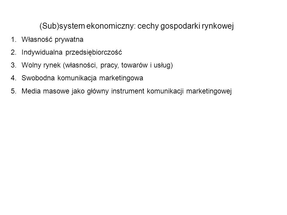 (Sub)system ekonomiczny: cechy gospodarki rynkowej 1.Własność prywatna 2.Indywidualna przedsiębiorczość 3.Wolny rynek (własności, pracy, towarów i usł