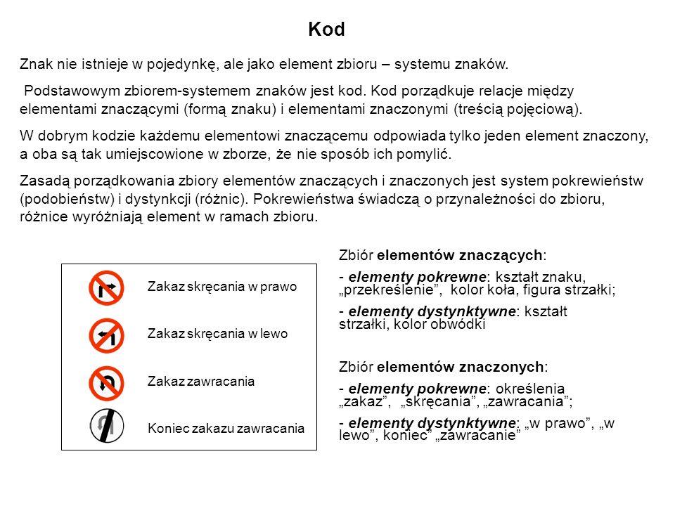 Kod Znak nie istnieje w pojedynkę, ale jako element zbioru – systemu znaków. Podstawowym zbiorem-systemem znaków jest kod. Kod porządkuje relacje międ