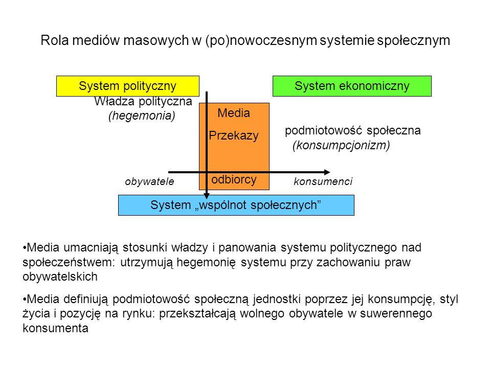 Rola mediów masowych w (po)nowoczesnym systemie społecznym Władza polityczna (hegemonia) podmiotowość społeczna (konsumpcjonizm) obywatele konsumenci