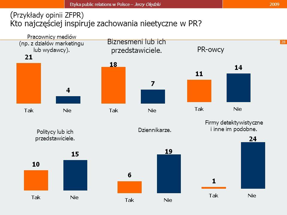28 Etyka public relations w Polsce – Jerzy Olędzki2009 ( Przykłady opinii ZFPR) Kto najczęściej inspiruje zachowania nieetyczne w PR? Politycy lub ich