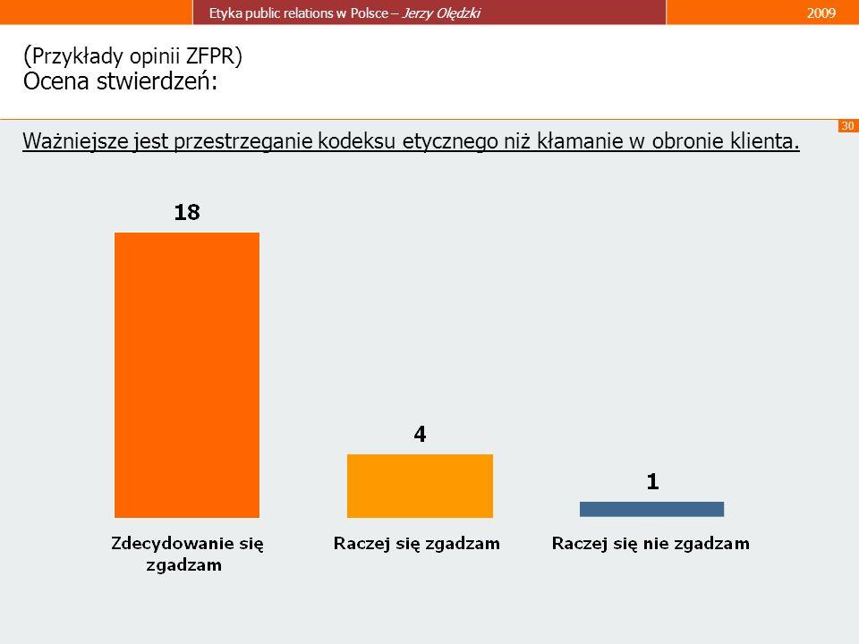 30 Etyka public relations w Polsce – Jerzy Olędzki2009 ( Przykłady opinii ZFPR) Ocena stwierdzeń: Ważniejsze jest przestrzeganie kodeksu etycznego niż