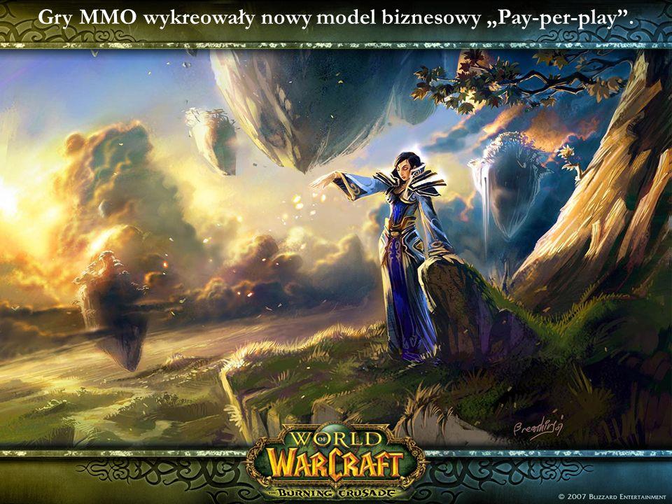 Gry MMO wykreowały nowy model biznesowy Pay-per-play.