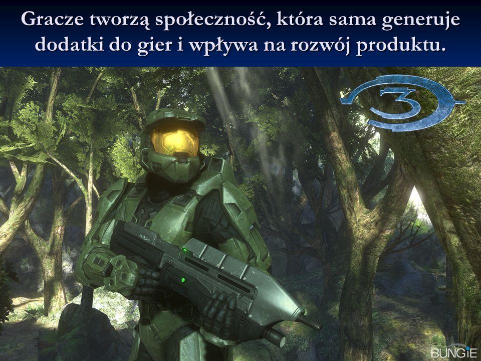 Gracze tworzą społeczność, która sama generuje dodatki do gier i wpływa na rozwój produktu.