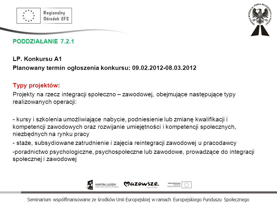 Seminarium współfinansowane ze środków Unii Europejskiej w ramach Europejskiego Funduszu Społecznego PODDZIAŁANIE 7.2.1 LP. Konkursu A1 Planowany term