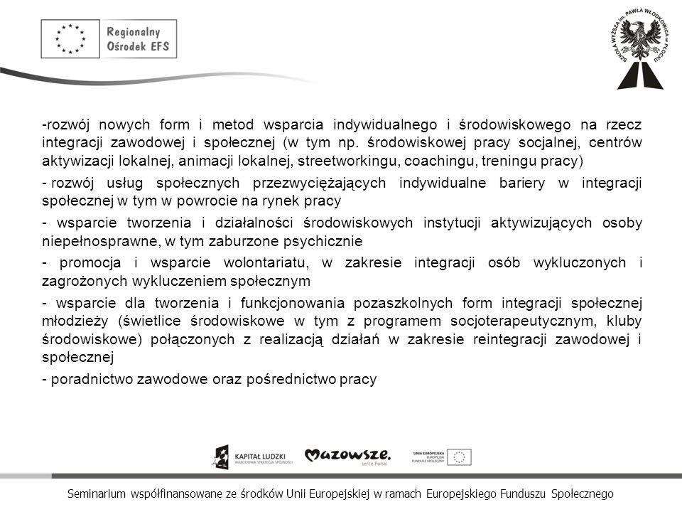 Seminarium współfinansowane ze środków Unii Europejskiej w ramach Europejskiego Funduszu Społecznego -rozwój nowych form i metod wsparcia indywidualne