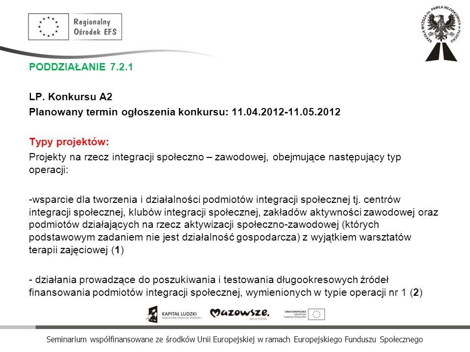 Seminarium współfinansowane ze środków Unii Europejskiej w ramach Europejskiego Funduszu Społecznego PODDZIAŁANIE 7.2.1 LP. Konkursu A2 Planowany term