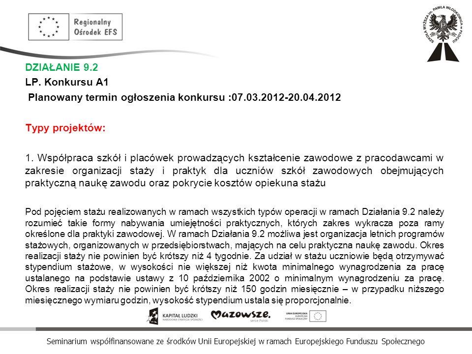 Seminarium współfinansowane ze środków Unii Europejskiej w ramach Europejskiego Funduszu Społecznego DZIAŁANIE 9.2 LP. Konkursu A1 Planowany termin og