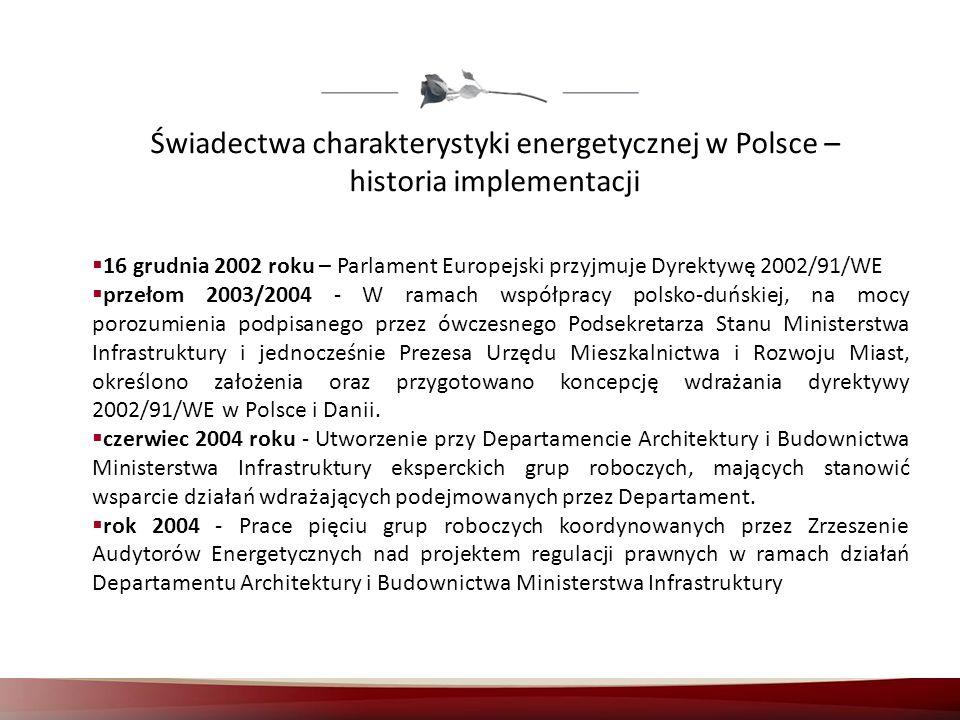 Świadectwa charakterystyki energetycznej w Polsce – historia implementacji 16 grudnia 2002 roku – Parlament Europejski przyjmuje Dyrektywę 2002/91/WE