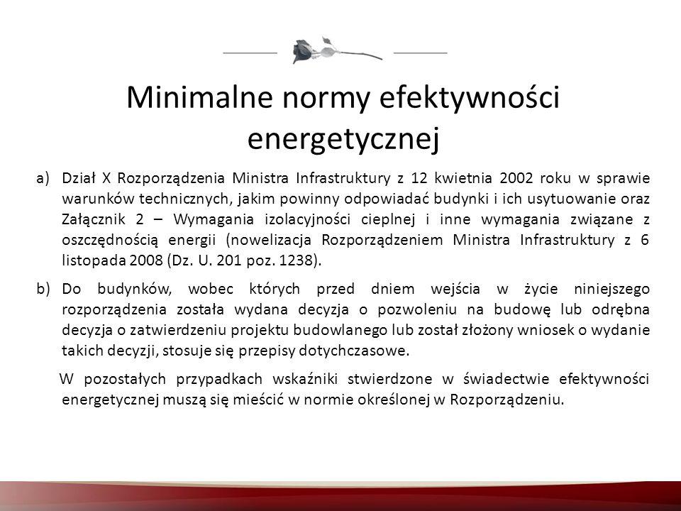 Minimalne normy efektywności energetycznej a)Dział X Rozporządzenia Ministra Infrastruktury z 12 kwietnia 2002 roku w sprawie warunków technicznych, j
