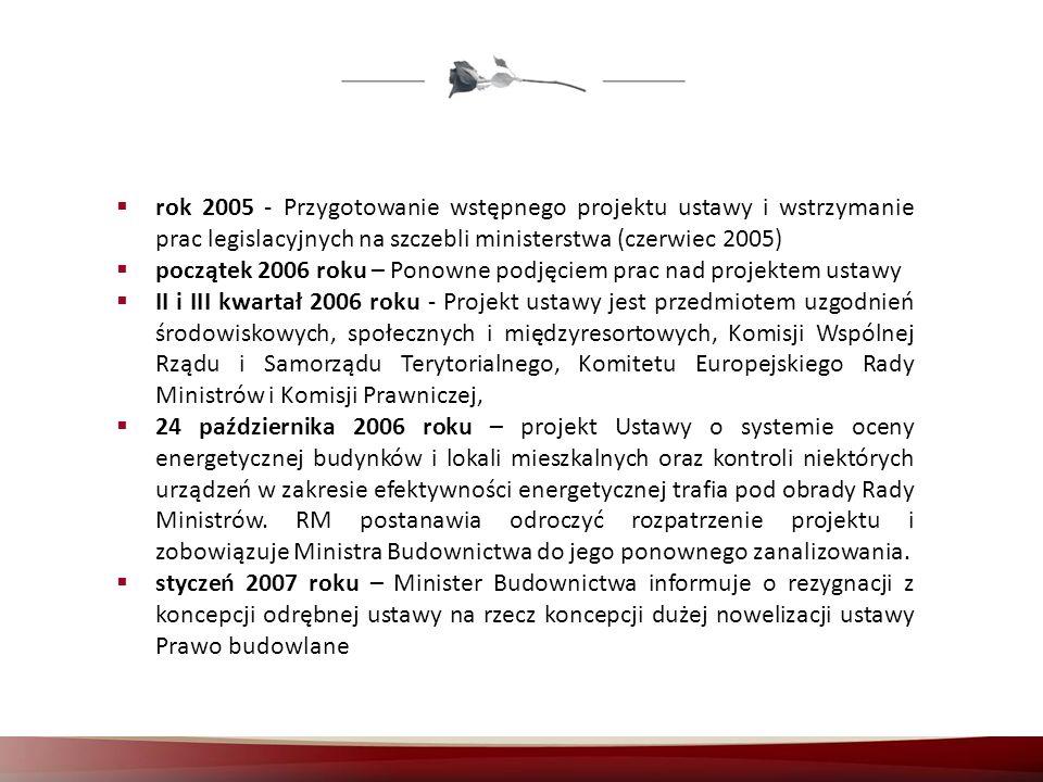 rok 2005 - Przygotowanie wstępnego projektu ustawy i wstrzymanie prac legislacyjnych na szczebli ministerstwa (czerwiec 2005) początek 2006 roku – Pon