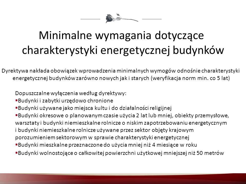 Minimalne wymagania dotyczące charakterystyki energetycznej budynków Dyrektywa nakłada obowiązek wprowadzenia minimalnych wymogów odnośnie charakterys